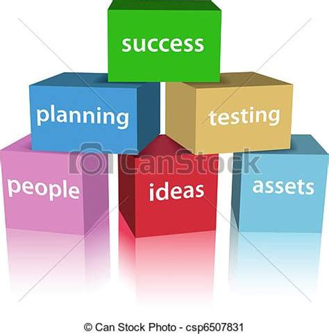 Business Development: 5 Things That I Have Seen Work