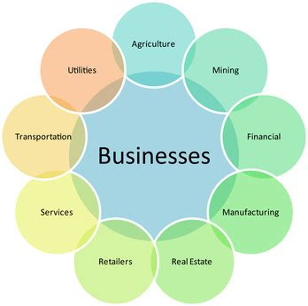 Business Development: How to Increase - Legal Insight
