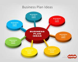 Developing a paralegal firm business plan